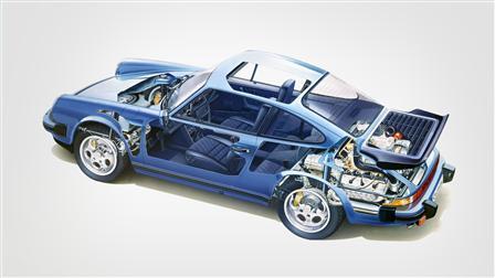 Porsche 1984-89, 911 Carrera esquema del vehículo