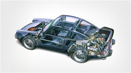 Porsche 1988 (Mj.), 911 Turbo 3.3 Coupé (USA) esquema del vehículo