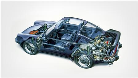 Porsche 1988 (Mj.), 911 Turbo 3.3 Coupé esquema del vehículo
