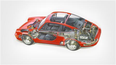 Porsche 1991, 911 Carrera 4 3.6 Coupé esquema del vehículo