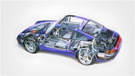 Porsche 1994 (Mj.), 911 Carrera 3.6 Coupé esquema del vehículo